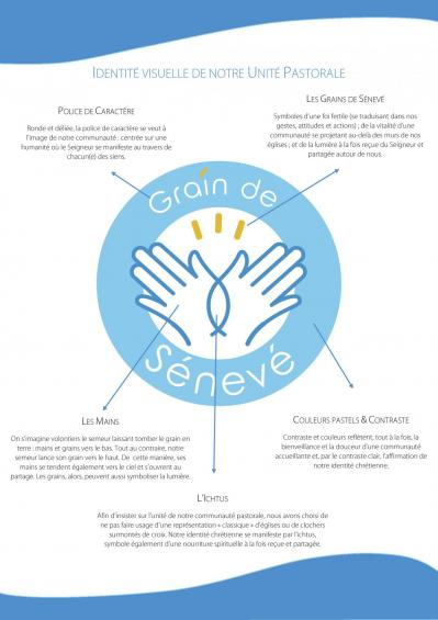 "La symbolique du log ""Grain de Sénevé"""